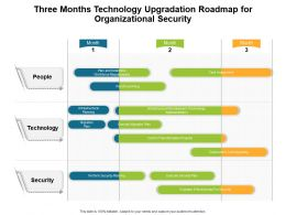 Three Months Technology Upgradation Roadmap For Organizational Security