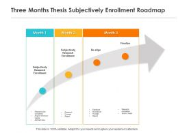 Three Months Thesis Subjectively Enrollment Roadmap