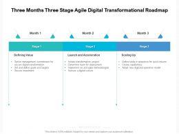 Three Months Three Stage Agile Digital Transformational Roadmap