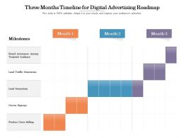 Three Months Timeline For Digital Advertising Roadmap