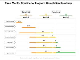 Three Months Timeline For Program Completion Roadmap