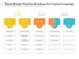 Three Months Timeline Roadmap For Capital Campaign