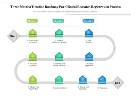 Three Months Timeline Roadmap For Clinical Research Registration Process