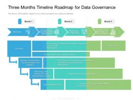 Three Months Timeline Roadmap For Data Governance