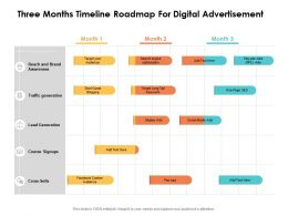 Three Months Timeline Roadmap For Digital Advertisement