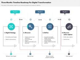Three Months Timeline Roadmap For Digital Transformation