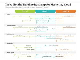 Three Months Timeline Roadmap For Marketing Cloud