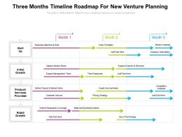 Three Months Timeline Roadmap For New Venture Planning