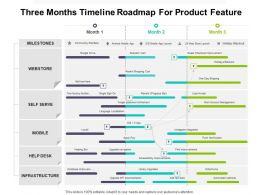 Three Months Timeline Roadmap For Product Feature