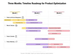 Three Months Timeline Roadmap For Product Optimization