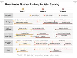 Three Months Timeline Roadmap For Sales Planning