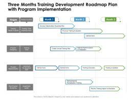 Three Months Training Development Roadmap Plan With Program Implementation