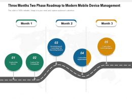 Three Months Two Phase Roadmap To Modern Mobile Device Management