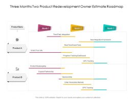 Three Months Two Product Redevelopment Owner Estimate Roadmap