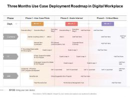 Three Months Use Case Deployment Roadmap In Digital Workplace