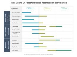 Three Months UX Research Process Roadmap With Test Validation