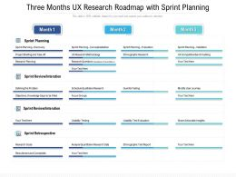 Three Months UX Research Roadmap With Sprint Planning