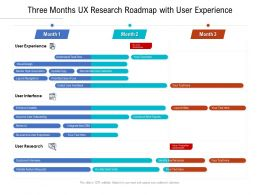 Three Months UX Research Roadmap With User Experience
