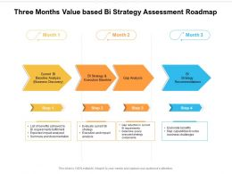 Three Months Value Based Bi Strategy Assessment Roadmap