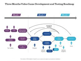 Three Months Video Game Development And Testing Roadmap