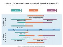 Three Months Visual Roadmap For Ecommerce Website Development