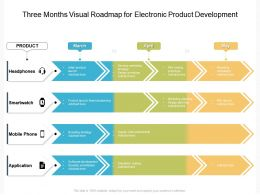 Three Months Visual Roadmap For Electronic Product Development