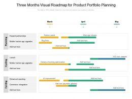 Three Months Visual Roadmap For Product Portfolio Planning