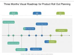 Three Months Visual Roadmap For Product Roll Out Planning