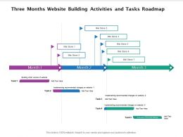 Three Months Website Building Activities And Tasks Roadmap