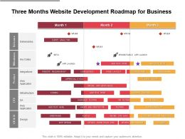 Three Months Website Development Roadmap For Business