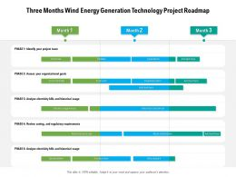 Three Months Wind Energy Generation Technology Project Roadmap
