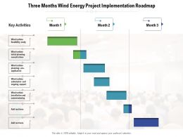 Three Months Wind Energy Project Implementation Roadmap