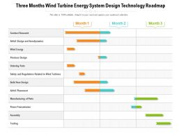 Three Months Wind Turbine Energy System Design Technology Roadmap