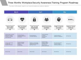 Three Months Workplace Security Awareness Training Program Roadmap