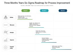 Three Months Years Six Sigma Roadmap For Process Improvement