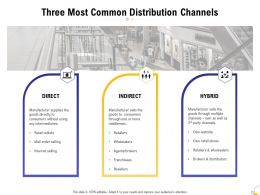 Three Most Common Distribution Channels Ppt Powerpoint Presentation Outline