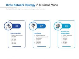 Three Network Strategy In Business Model