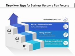 Three New Steps For Business Recovery Plan Process