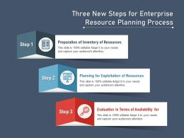 Three New Steps For Enterprise Resource Planning Process