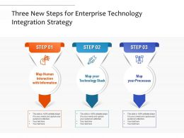 Three New Steps For Enterprise Technology Integration Strategy