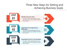 Three New Steps For Setting And Achieving Business Goals