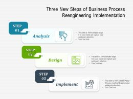 Three New Steps Of Business Process Reengineering Implementation