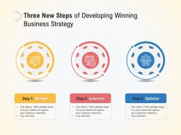 Three New Steps Of Developing Winning Business Strategy