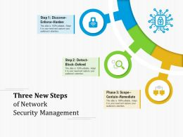 Three New Steps Of Network Security Management