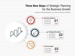 Three New Steps Of Strategic Planning For The Business Growth