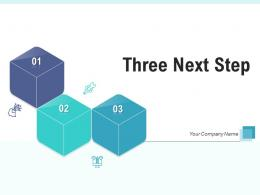 Three Next Step Business Recovery Analysis Enterprise Resource Planning Process