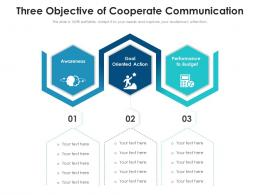 Three Objective Of Cooperate Communication