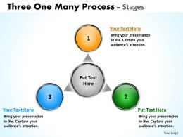 Three One Many Process Stages 18