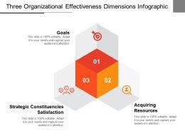 three_organizational_effectiveness_dimensions_infographic_ppt_slide_Slide01