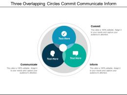 Three Overlapping Circles Commit Communicate Inform